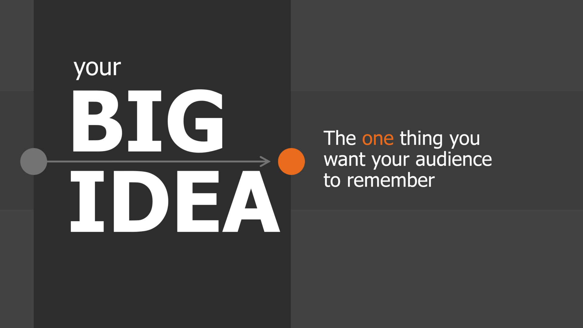 your BIG IDEA: The one thing you want your audience to remember
