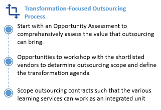 Transformation-Focused Outsourcing Process