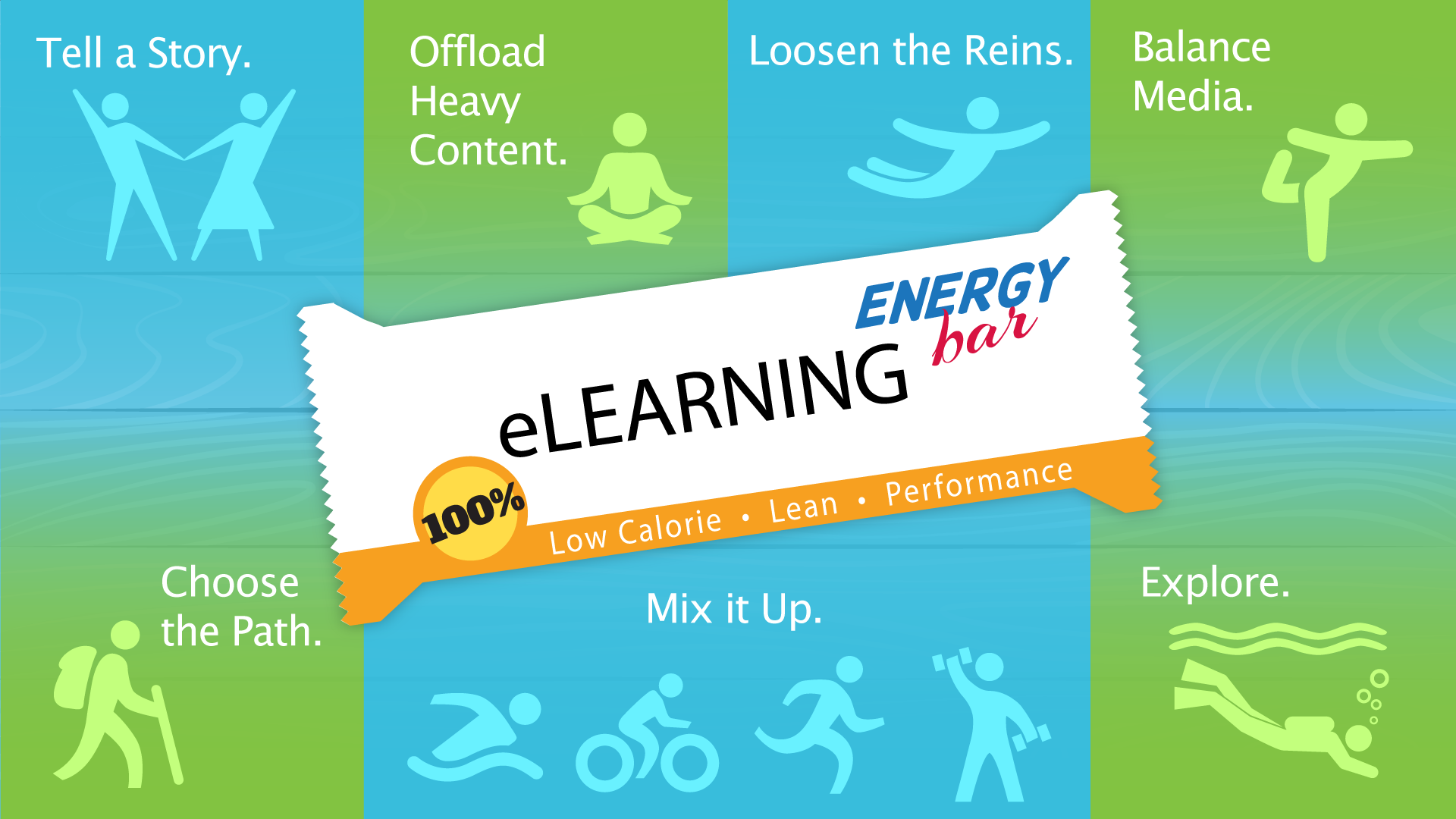 e-learning energy bar graphic